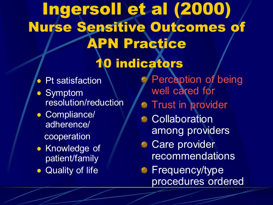 Ingersoll et al (2000) Nurse Sensitive Outcomes of APN Practice 10 indicators