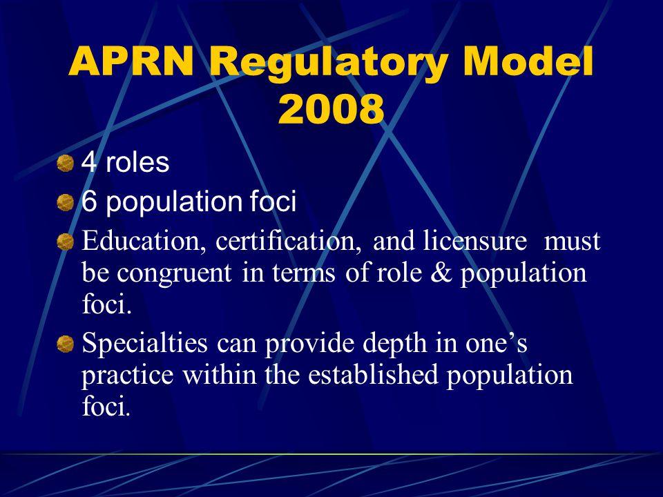 APRN Regulatory Model 2008 4 roles 6 population foci