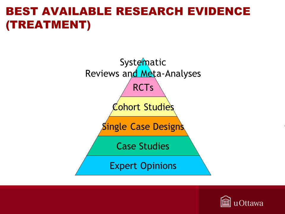 BEST AVAILABLE RESEARCH EVIDENCE (TREATMENT)