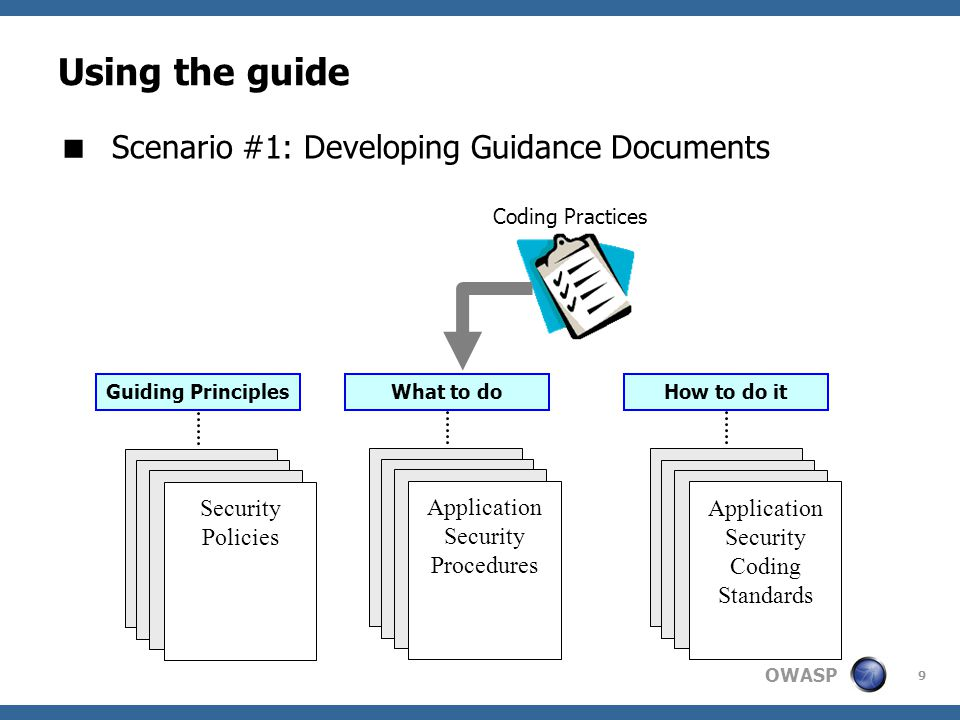 Using the guide Scenario #1: Developing Guidance Documents
