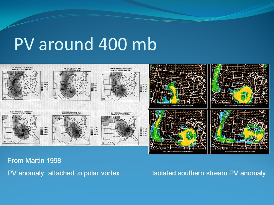PV around 400 mb From Martin 1998
