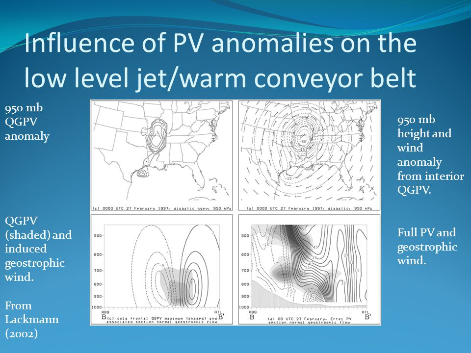 Influence of PV anomalies on the low level jet/warm conveyor belt