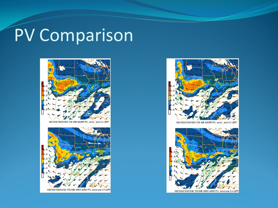 PV Comparison