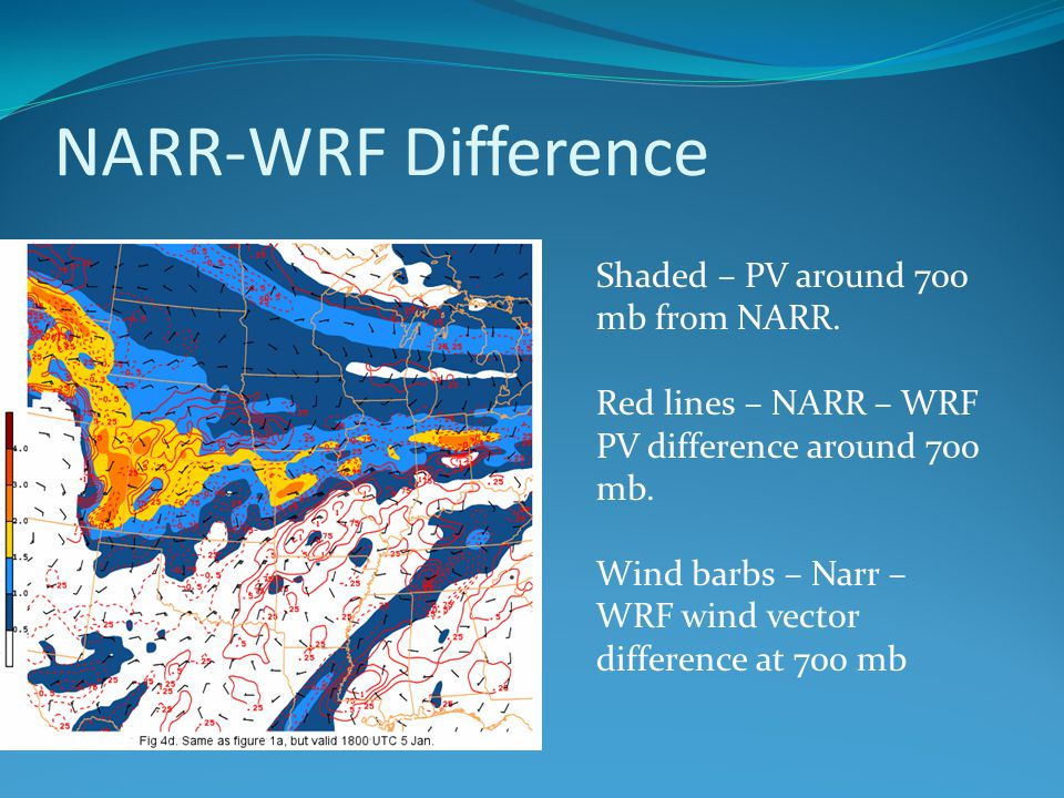 NARR-WRF Difference Shaded – PV around 700 mb from NARR.
