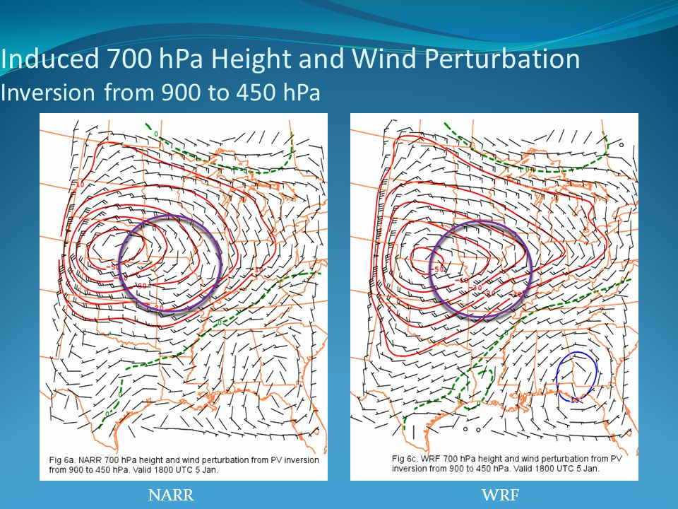 Induced 700 hPa Height and Wind Perturbation Inversion from 900 to 450 hPa