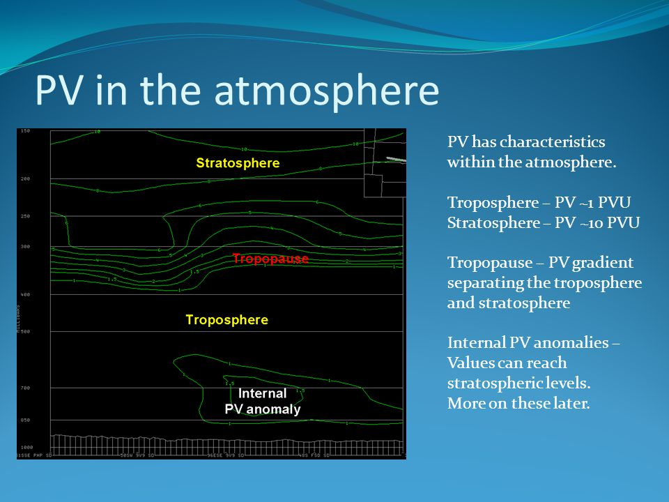PV in the atmosphere PV has characteristics within the atmosphere.