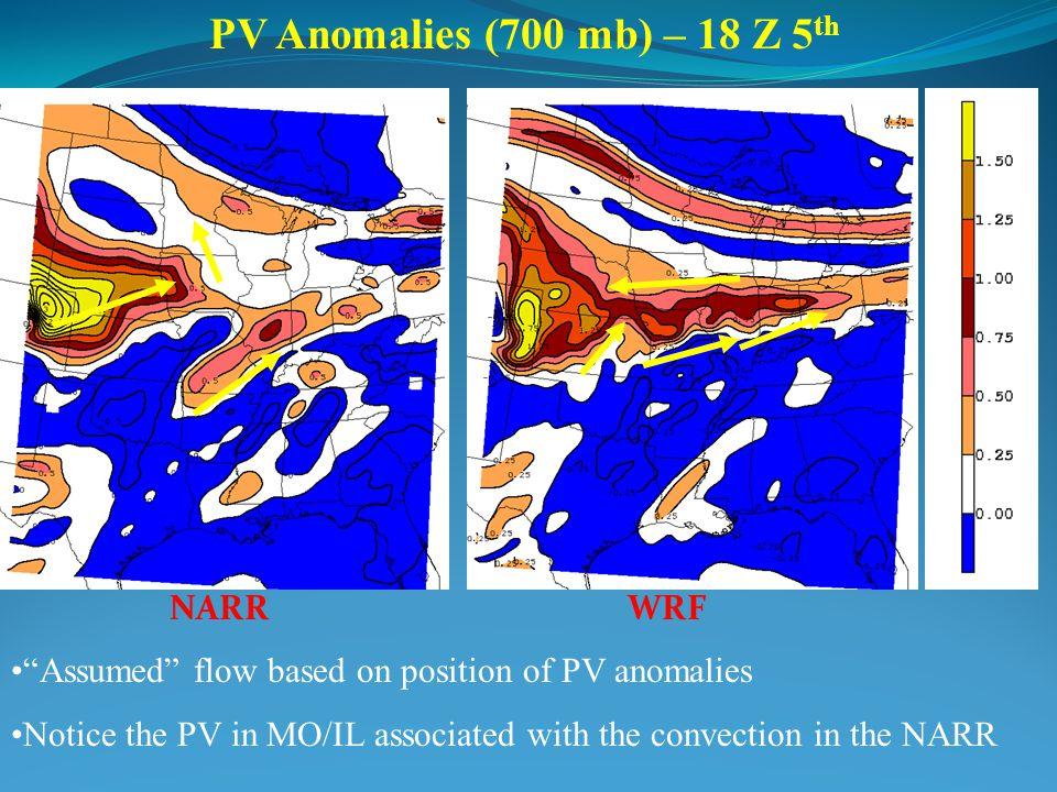 PV Anomalies (700 mb) – 18 Z 5th NARR WRF