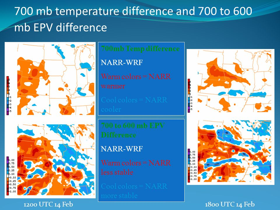700 mb temperature difference and 700 to 600 mb EPV difference
