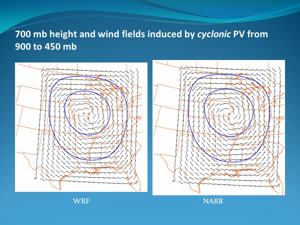 700 mb height and wind fields induced by cyclonic PV from 900 to 450 mb