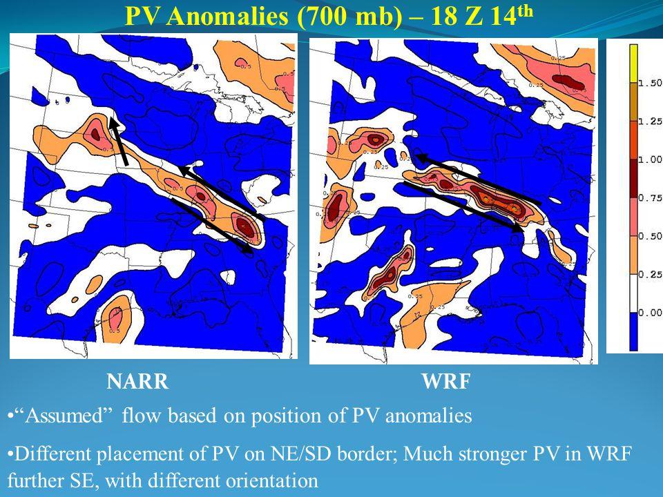 PV Anomalies (700 mb) – 18 Z 14th NARR WRF