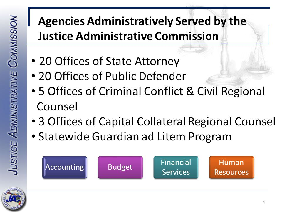 Agencies Administratively Served by the