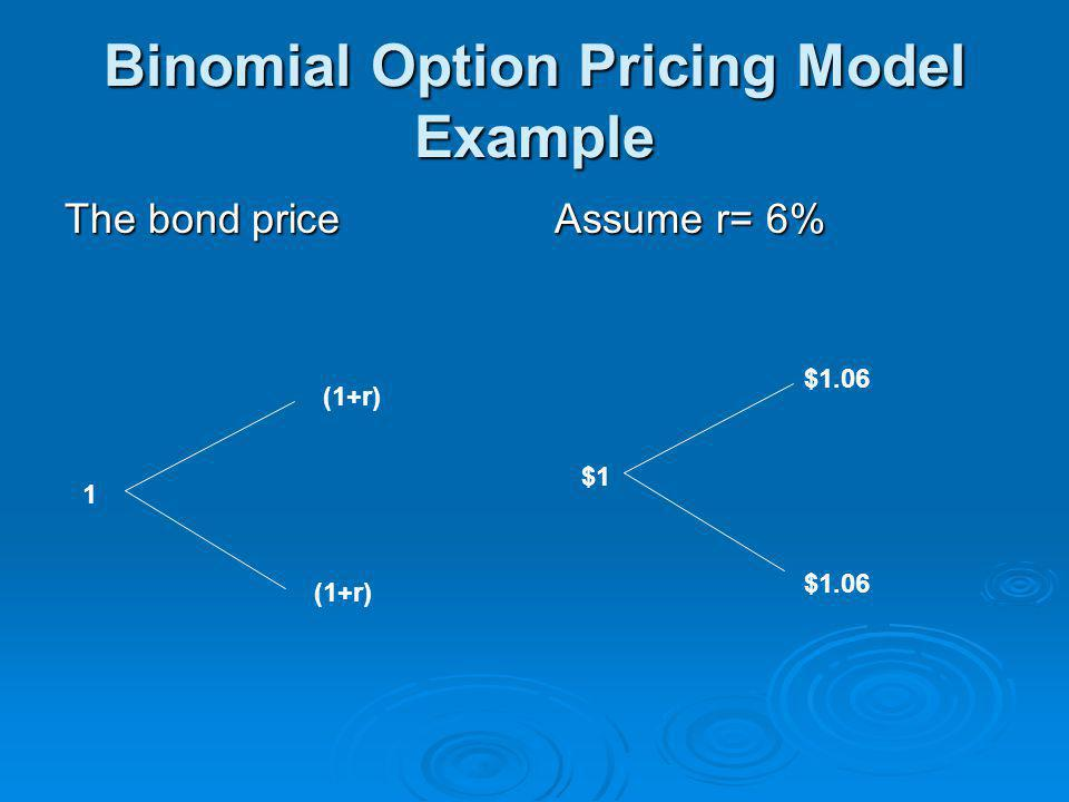 Binomial Option Pricing Model Example