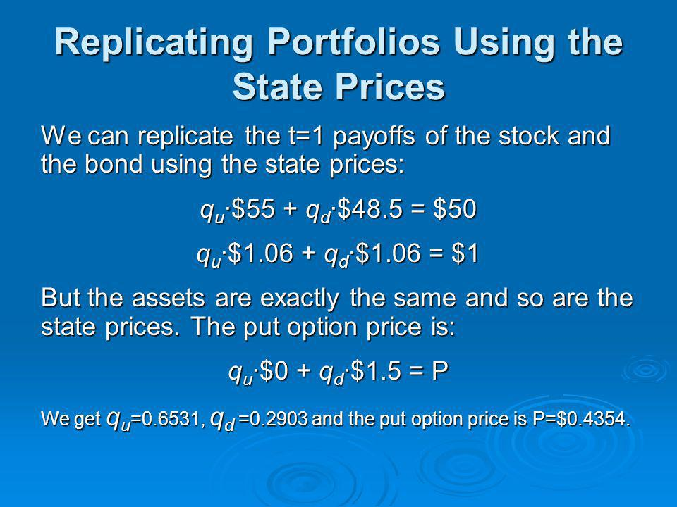 Replicating Portfolios Using the State Prices