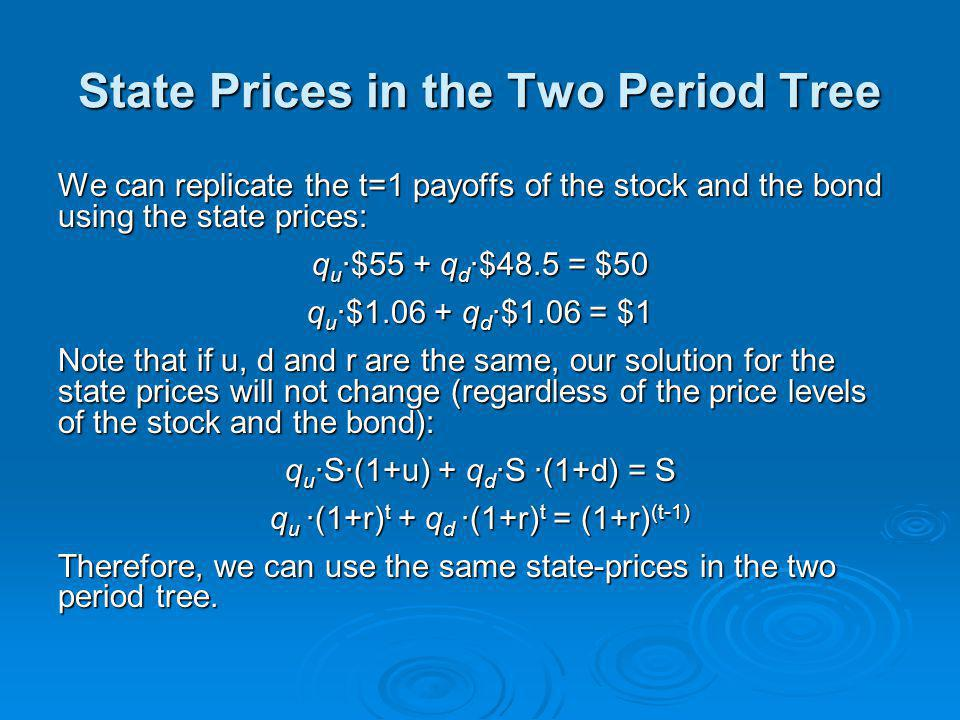 State Prices in the Two Period Tree