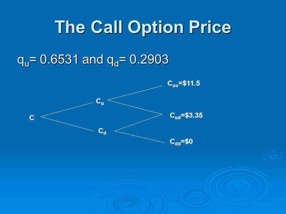 The Call Option Price qu= 0.6531 and qd= 0.2903 Cuu=$11.5 Cu Cud=$3.35
