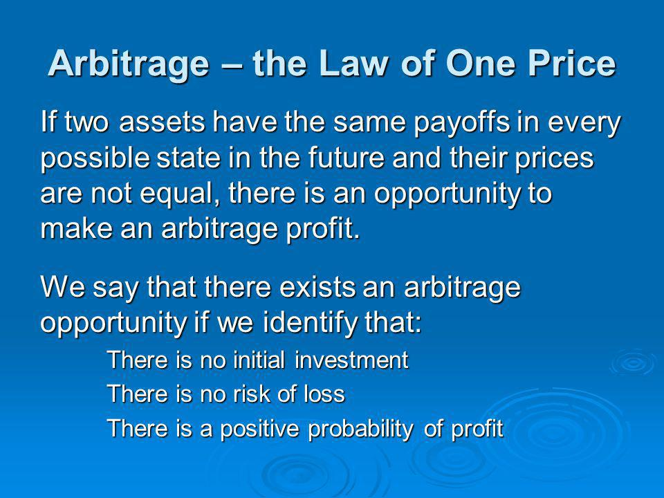 Arbitrage – the Law of One Price