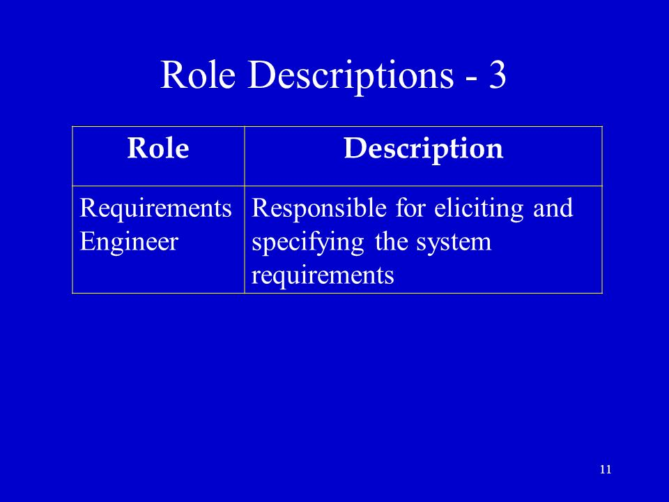 Role Descriptions - 3 Role Description Requirements Engineer