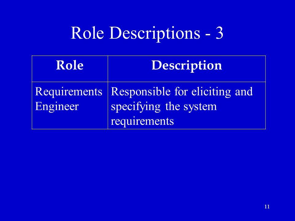 Role Descriptions - 3 Role Description Requirements Engineer