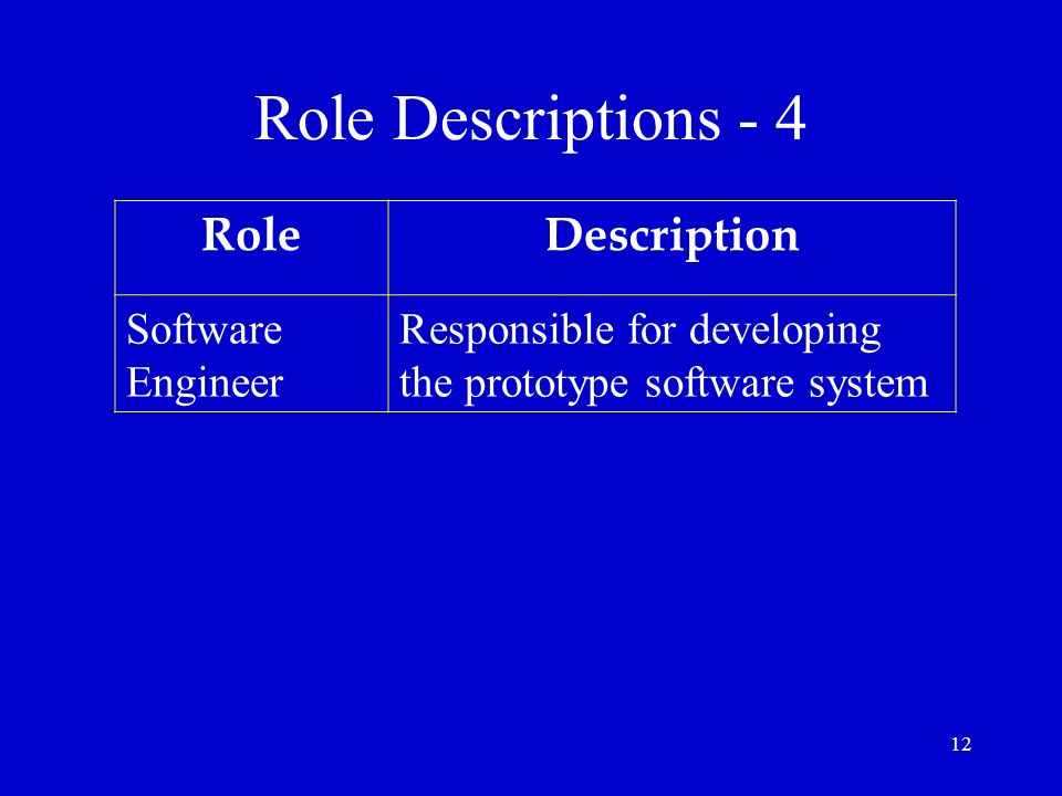 Role Descriptions - 4 Role Description Software Engineer