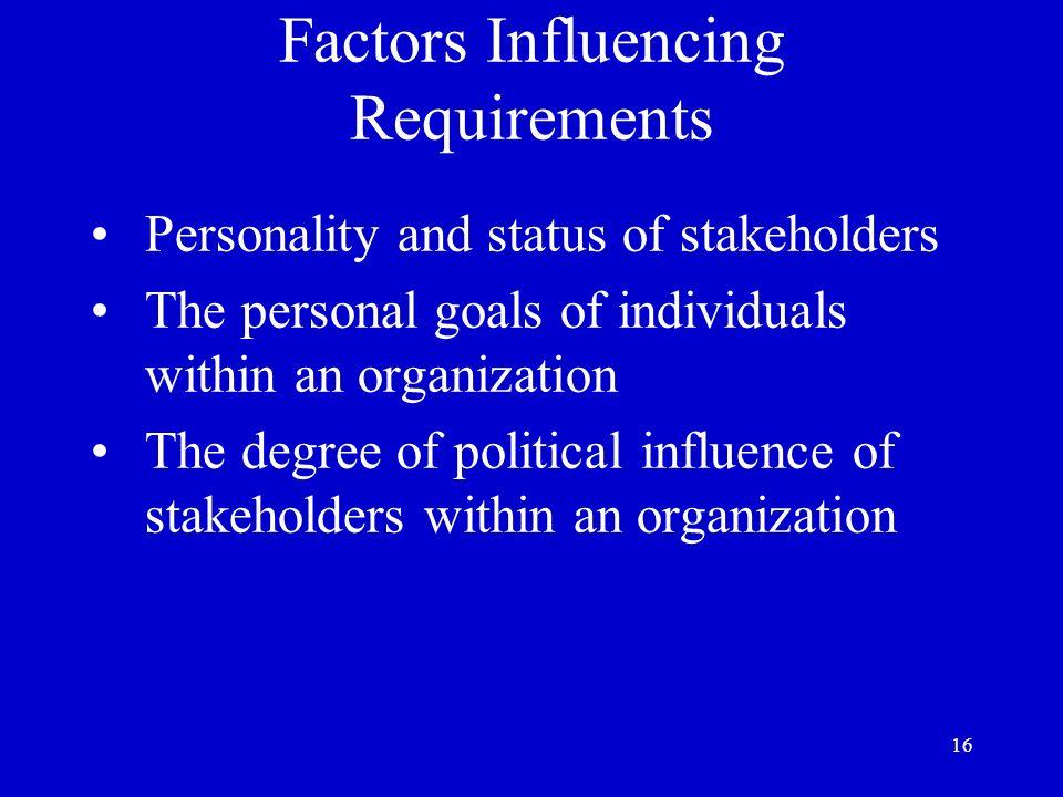 Factors Influencing Requirements
