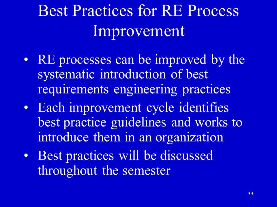 Best Practices for RE Process Improvement