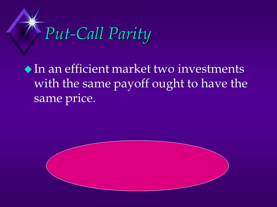 Put-Call Parity In an efficient market two investments with the same payoff ought to have the same price.