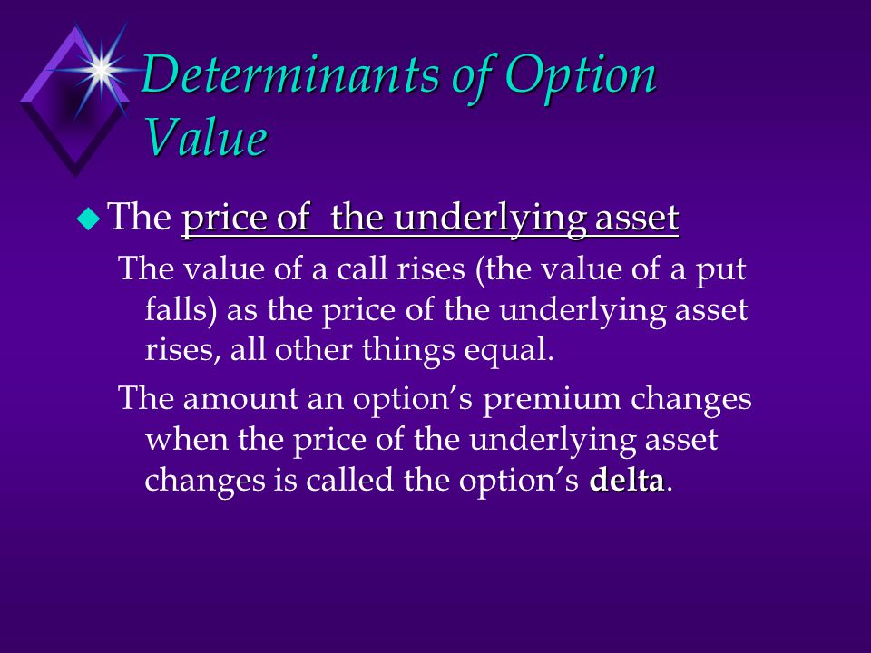 Determinants of Option Value