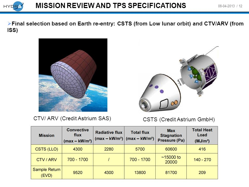 MISSION REVIEW AND TPS SPECIFICATIONS