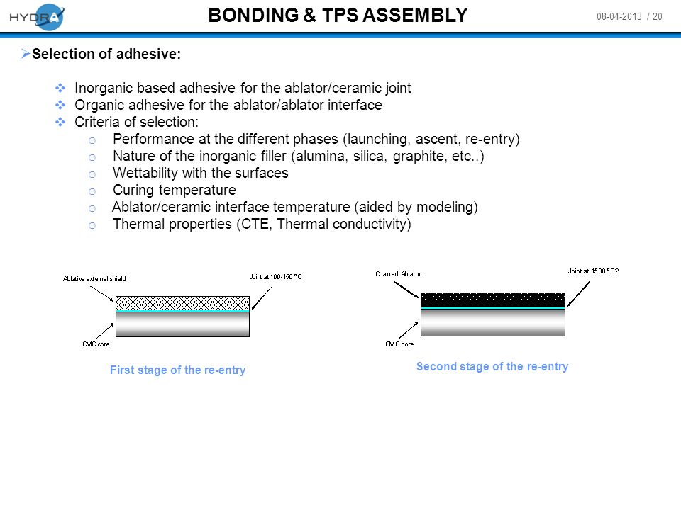 BONDING & TPS ASSEMBLY Selection of adhesive: