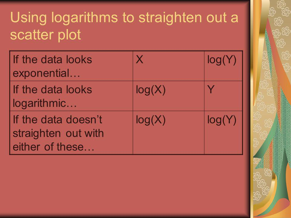 Using logarithms to straighten out a scatter plot