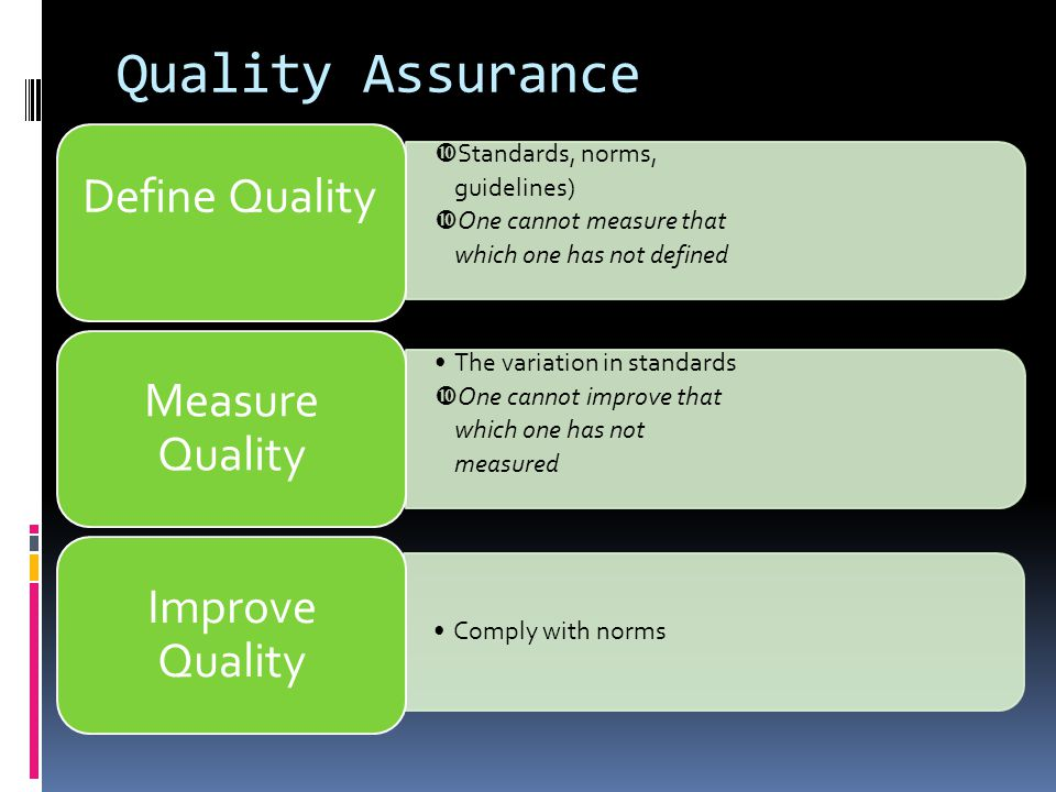 Quality Assurance Standards, norms, guidelines)