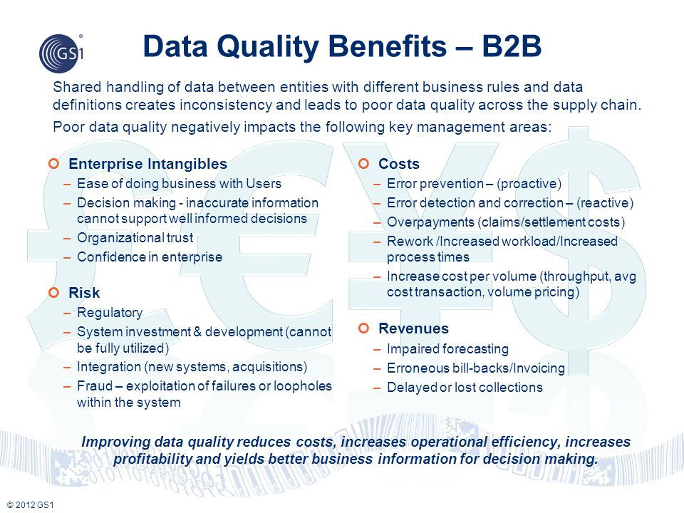 Data Quality Benefits – B2B