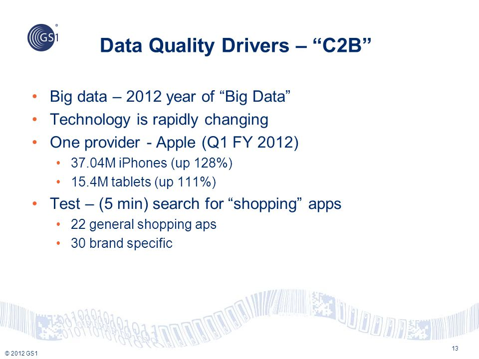 Data Quality Drivers – C2B