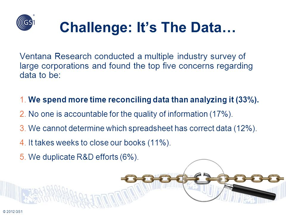 Challenge: It's The Data…