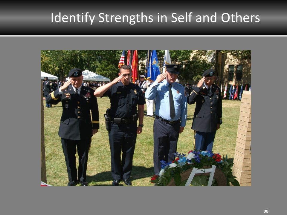 Identify Strengths in Self and Others