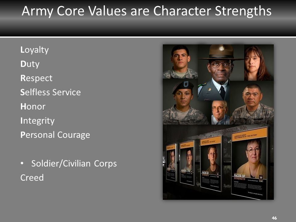 Army Core Values are Character Strengths