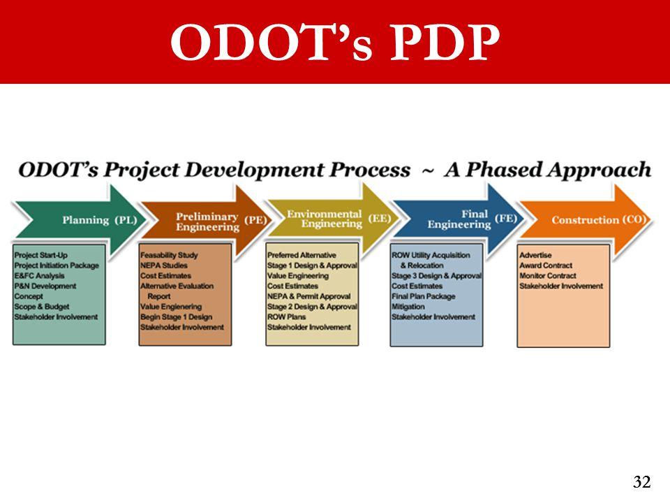 ODOT's PDP