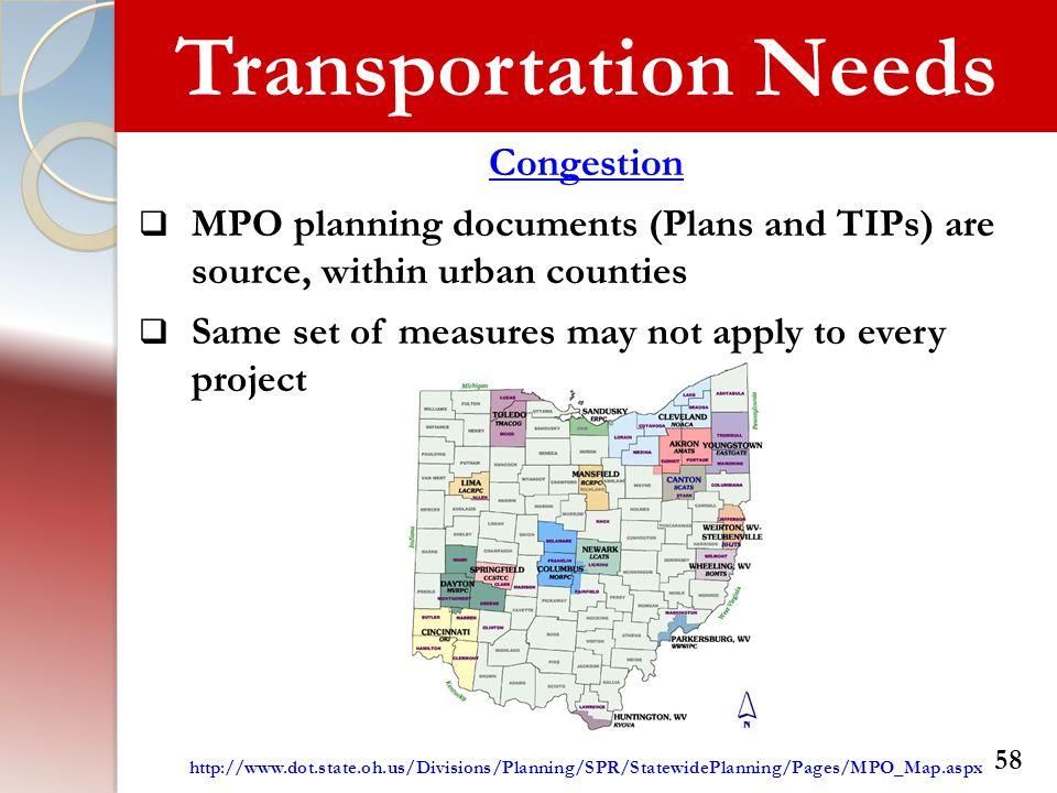 Transportation Needs Congestion