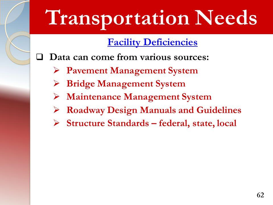 Facility Deficiencies