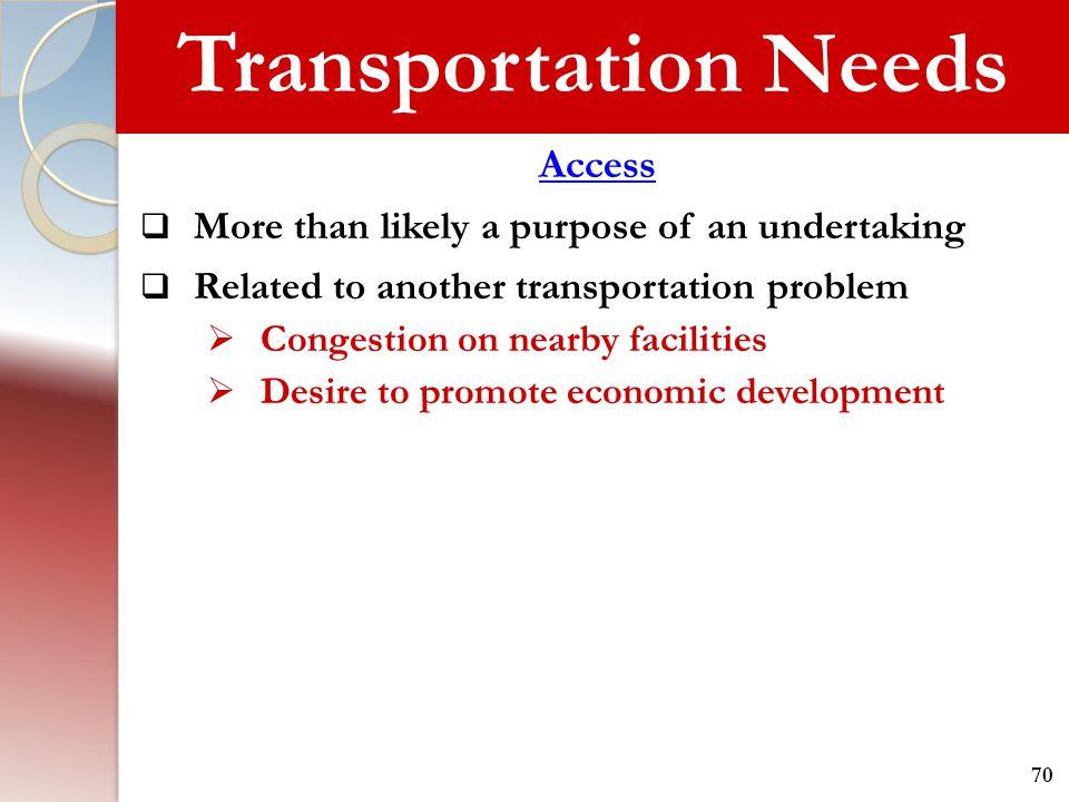 Transportation Needs Access