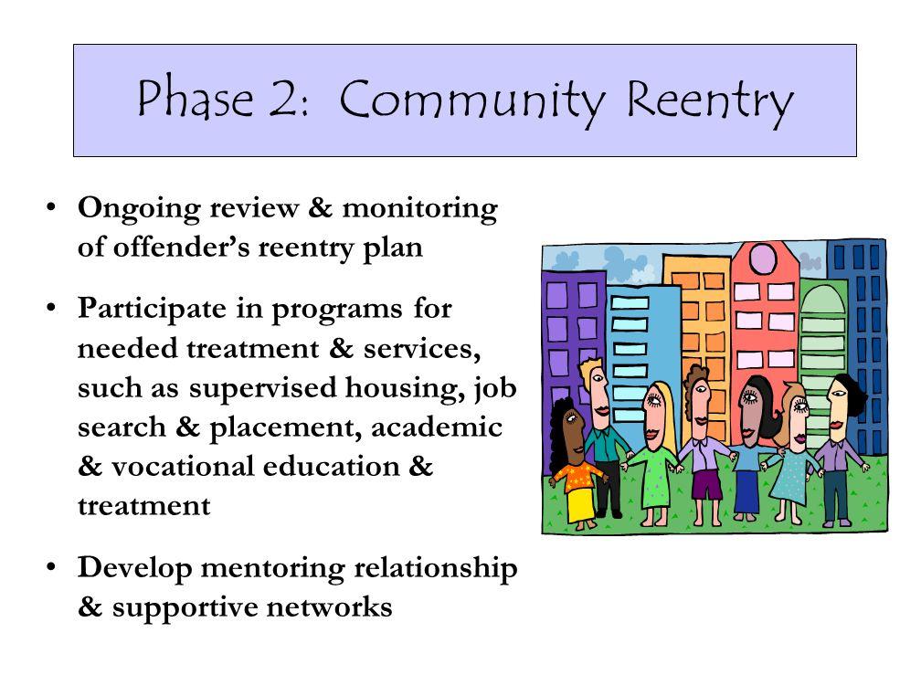 Phase 2: Community Reentry