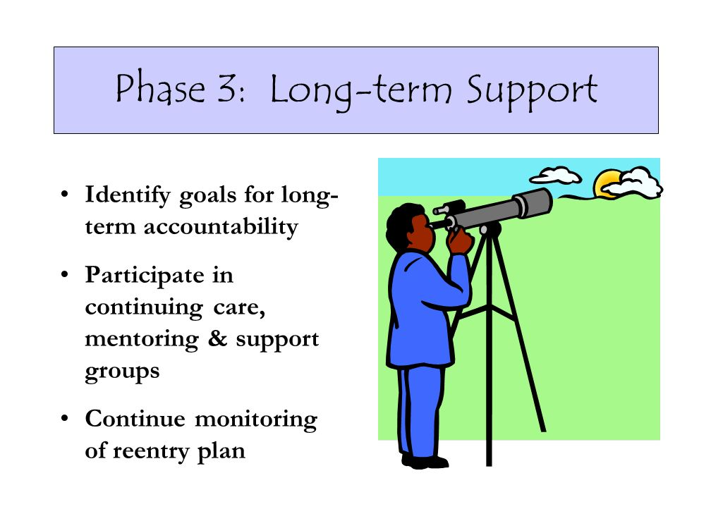 Phase 3: Long-term Support