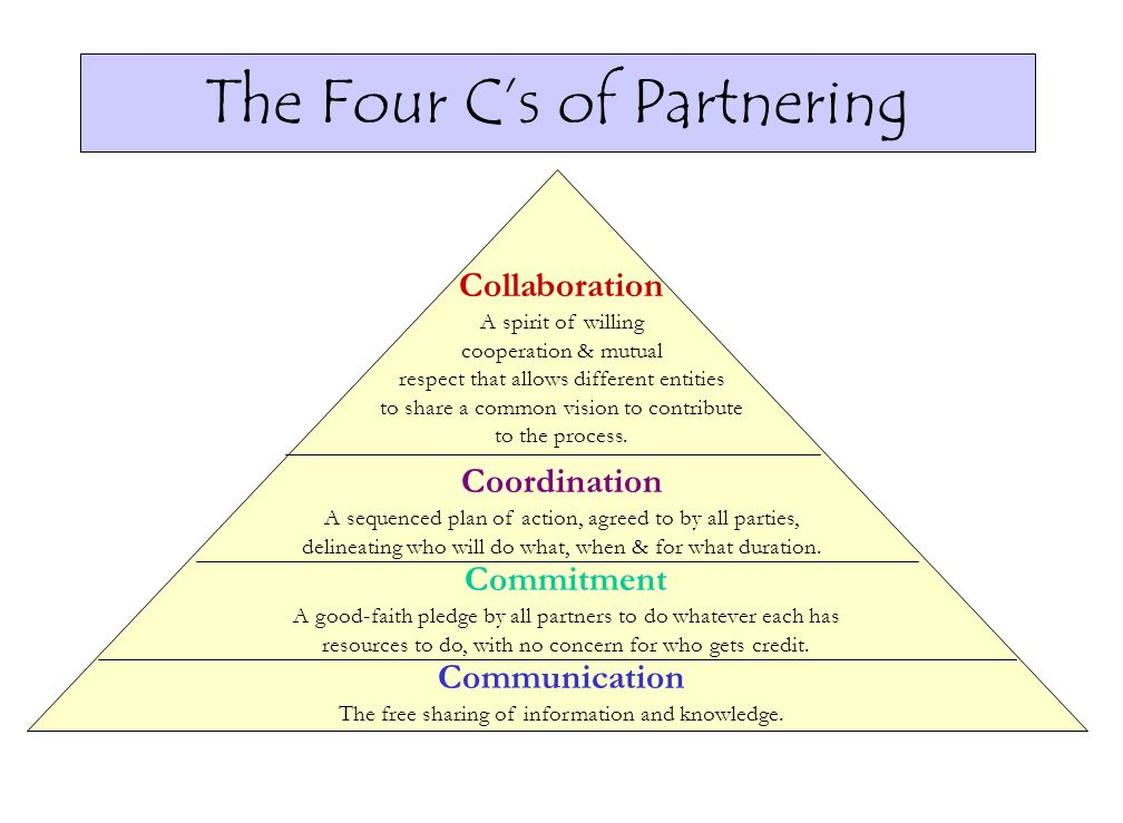 The Four C's of Partnering