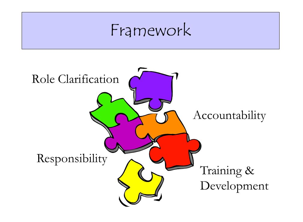 Framework Role Clarification Accountability Responsibility