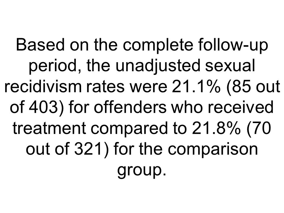 Based on the complete follow-up period, the unadjusted sexual recidivism rates were 21.1% (85 out of 403) for offenders who received treatment compared to 21.8% (70 out of 321) for the comparison group.
