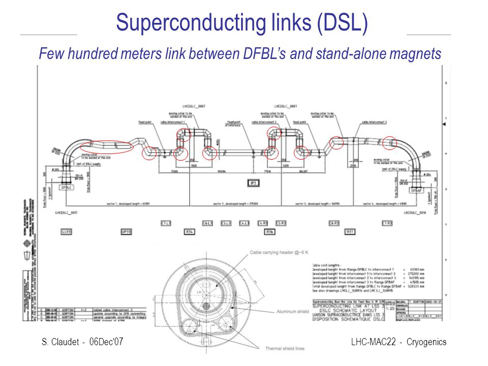Superconducting links (DSL)