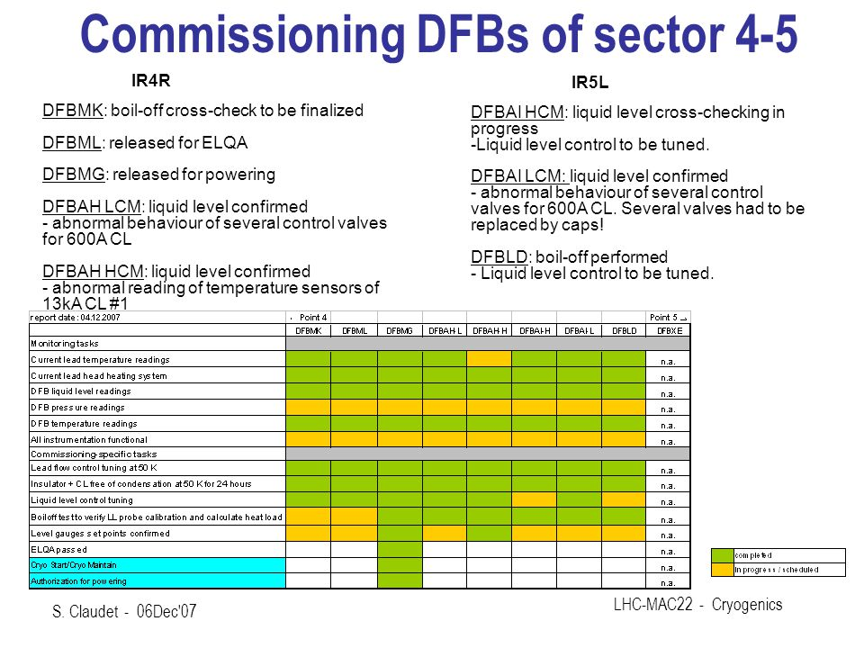 Commissioning DFBs of sector 4-5