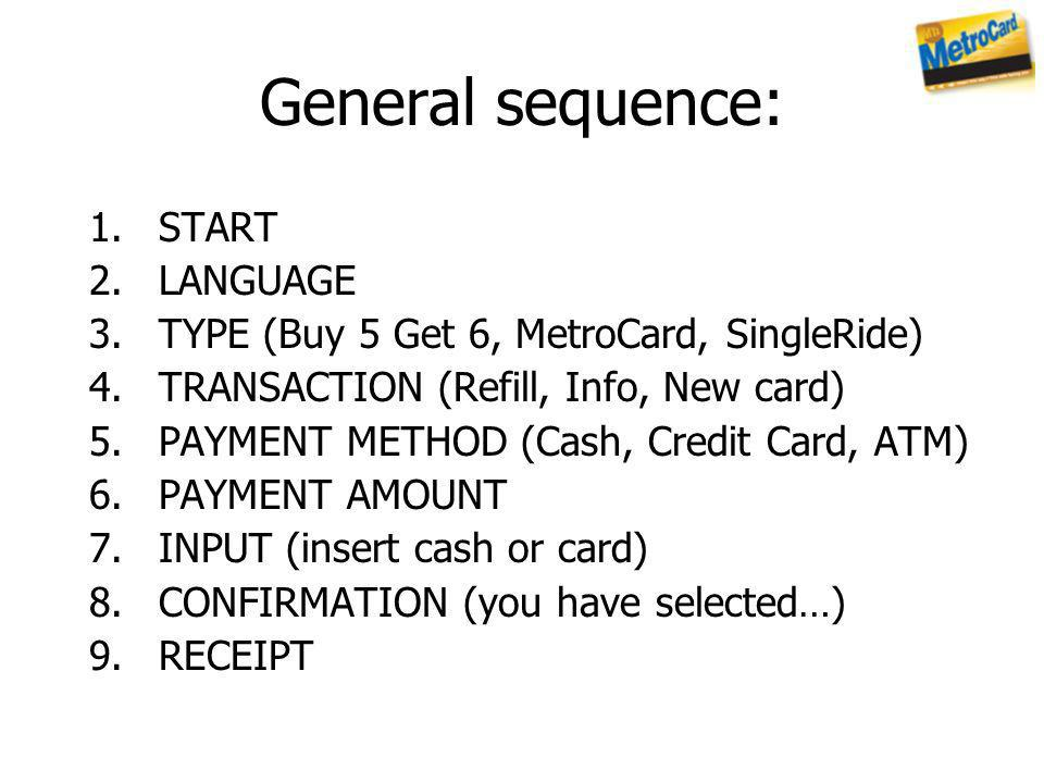 General sequence: START LANGUAGE