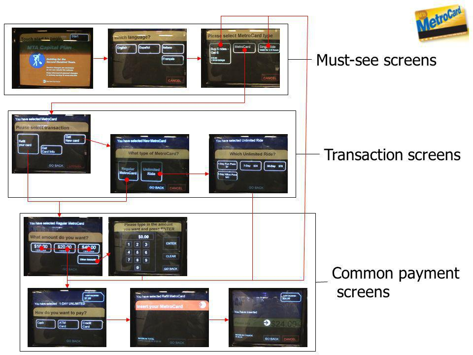 Must-see screens Transaction screens Common payment screens