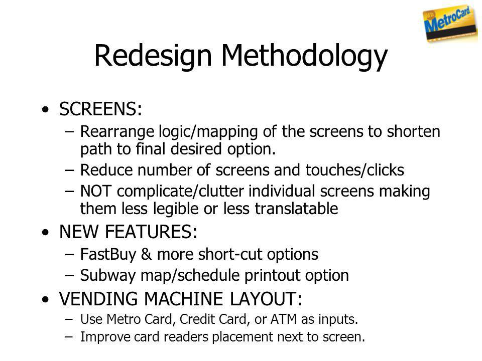 Redesign Methodology SCREENS: NEW FEATURES: VENDING MACHINE LAYOUT: